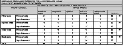 GRADUADO_O_GRADUADA_EN_ENFERMERA_POR_LA_UNIVERSIDAD_DE_HUELVA
