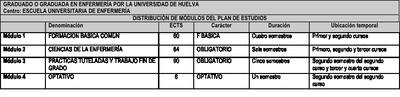 GRADUADO_O_GRADUADA_EN_ENFERMERA_POR_LA_UNIVERSIDAD_DE_HUELVA_1