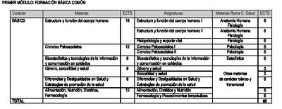 PRIMER_MDULO__FORMACIN_BSICA_COMN_