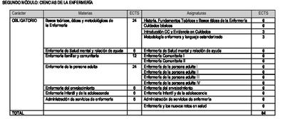 SEGUNDO_MDULO__CIENCIAS_DE_LA_ENFERMERA_