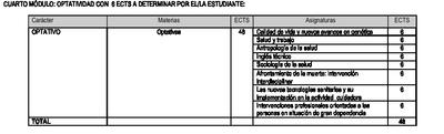 cuarto_modulo
