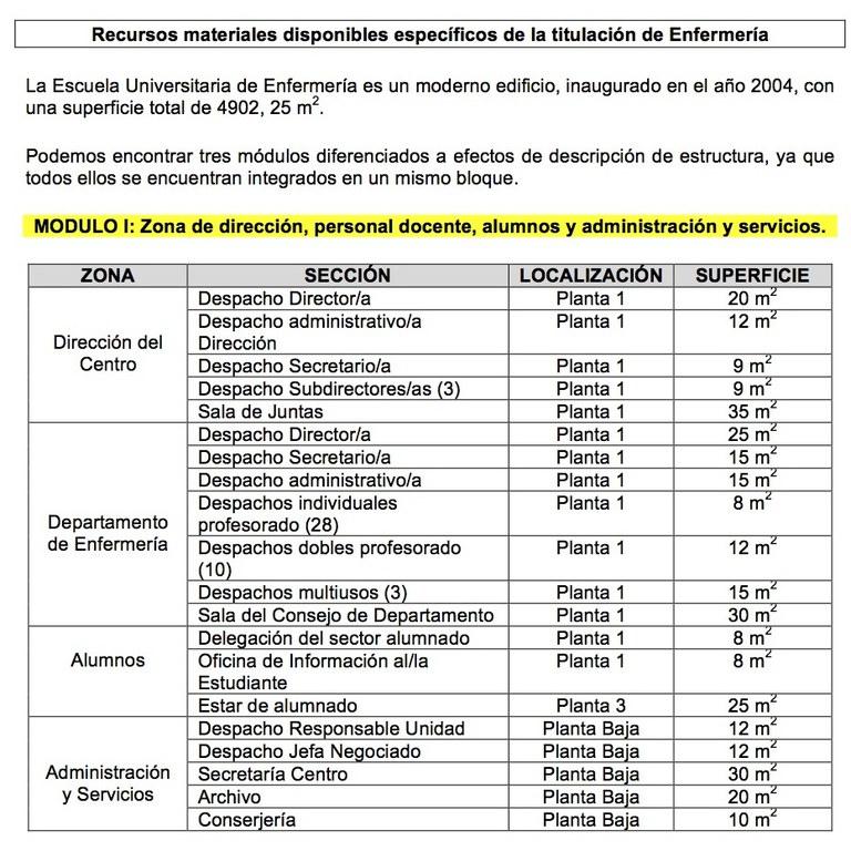 1_Recursos_materiales_disponibles_1